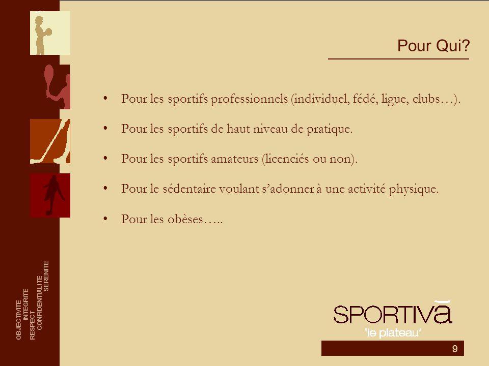 SERENITE CONFIDENTIALITE. INTEGRITE. OBJECTIVITE. RESPECT. Pour Qui Pour les sportifs professionnels (individuel, fédé, ligue, clubs…).