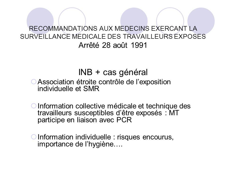 RECOMMANDATIONS AUX MEDECINS EXERCANT LA SURVEILLANCE MEDICALE DES TRAVAILLEURS EXPOSES Arrêté 28 août 1991