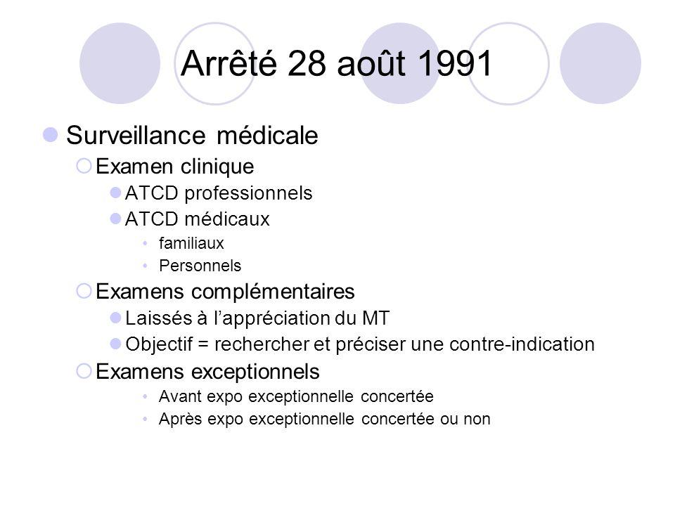 Arrêté 28 août 1991 Surveillance médicale Examen clinique