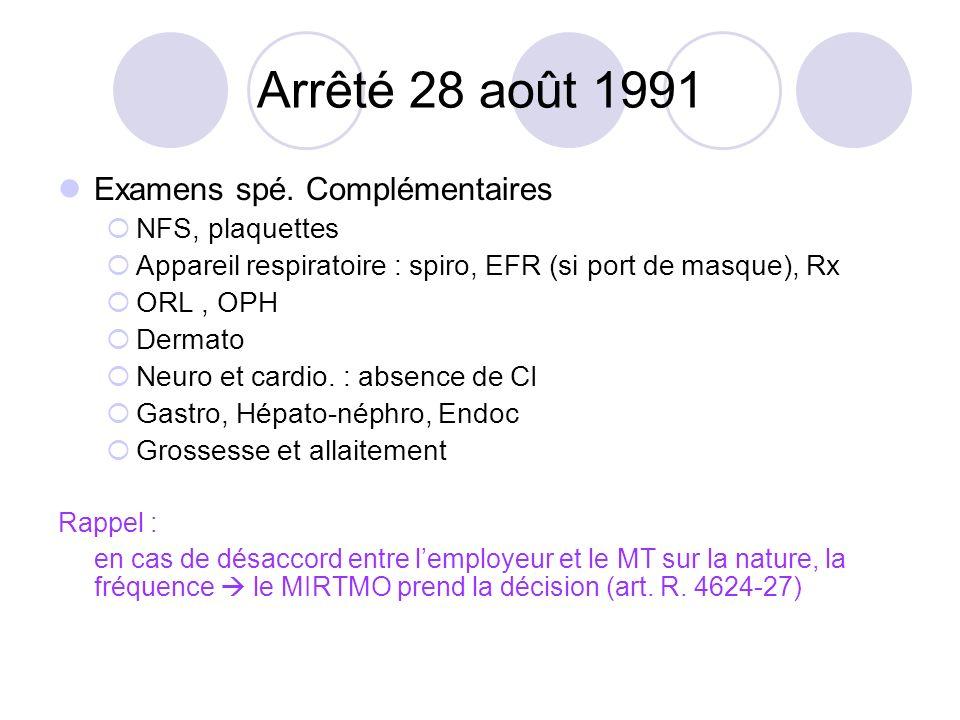 Arrêté 28 août 1991 Examens spé. Complémentaires NFS, plaquettes