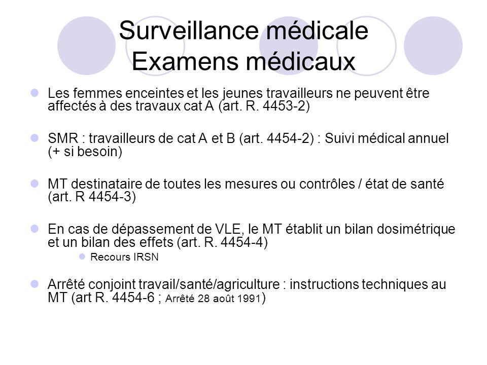 Surveillance médicale Examens médicaux