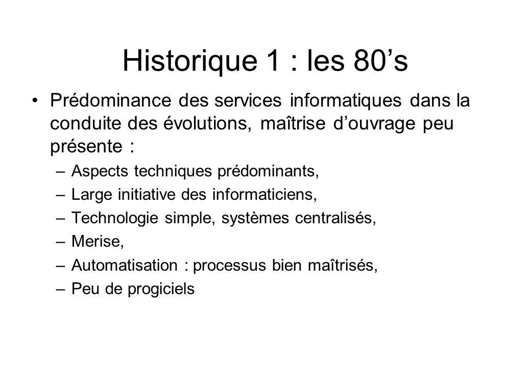 Historique 1 : les 80's Prédominance des services informatiques dans la conduite des évolutions, maîtrise d'ouvrage peu présente :