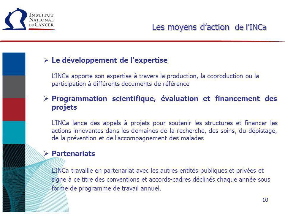 Les moyens d'action de l'INCa