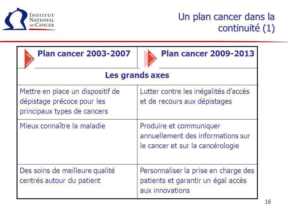 Un plan cancer dans la continuité (1)