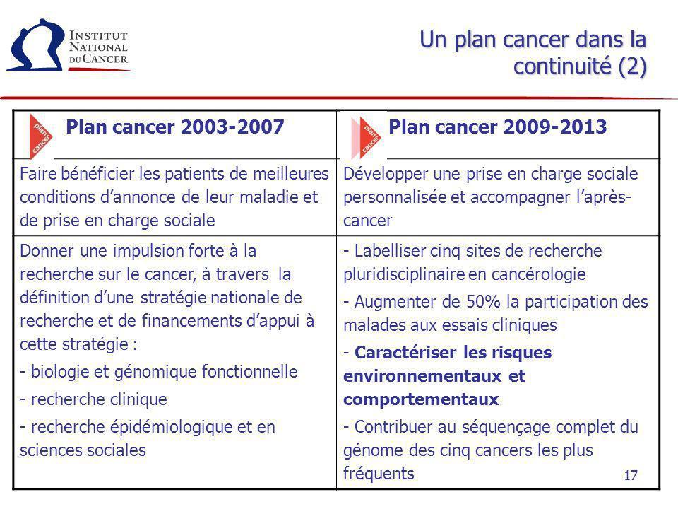 Un plan cancer dans la continuité (2)