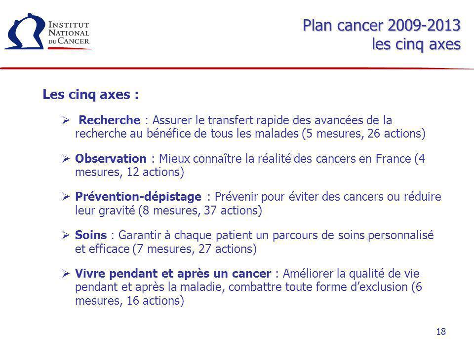 Plan cancer 2009-2013 les cinq axes