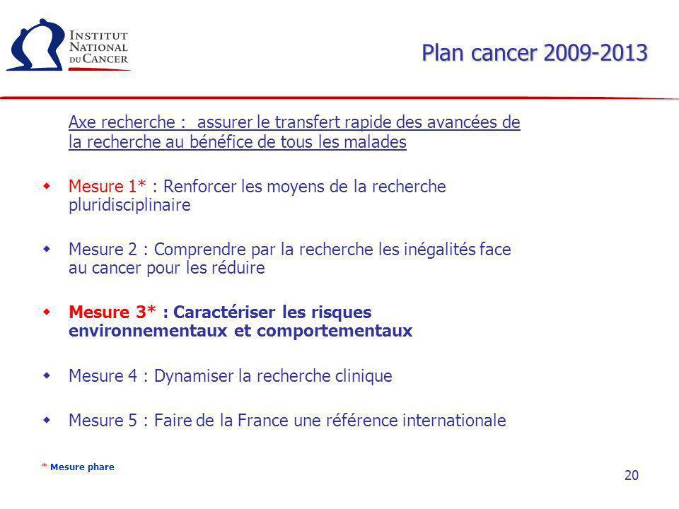 Plan cancer 2009-2013 Axe recherche : assurer le transfert rapide des avancées de la recherche au bénéfice de tous les malades.
