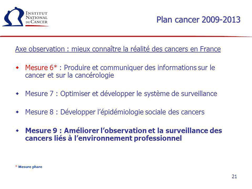 Plan cancer 2009-2013 Axe observation : mieux connaître la réalité des cancers en France.