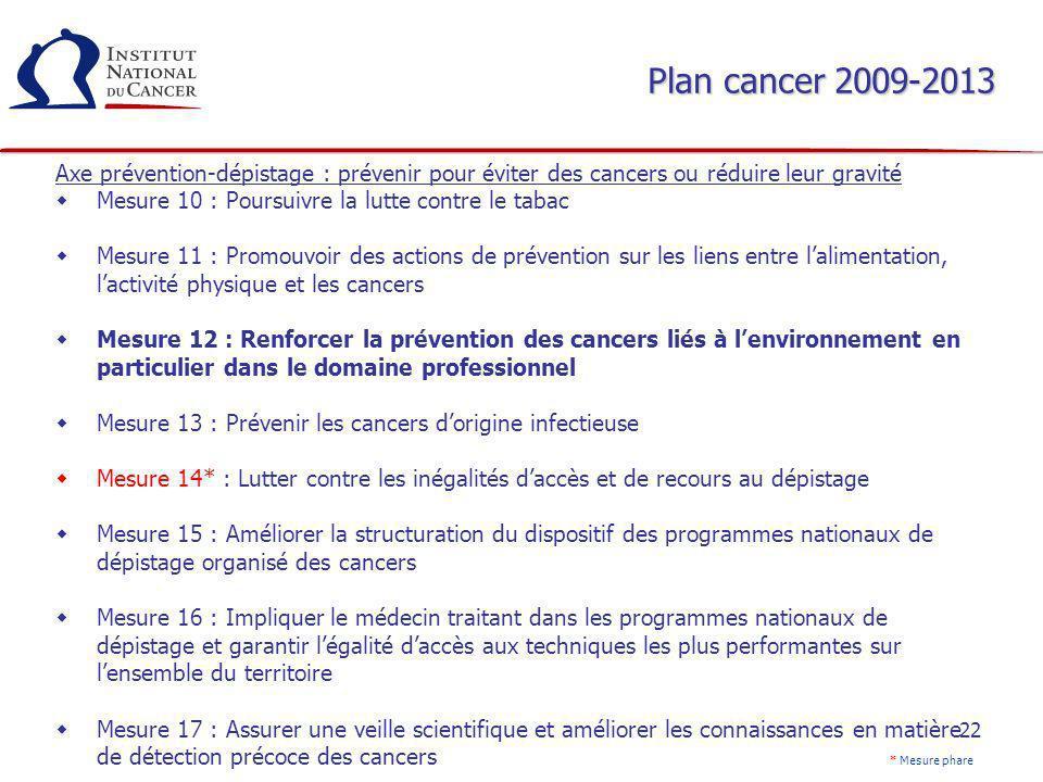 Plan cancer 2009-2013 Axe prévention-dépistage : prévenir pour éviter des cancers ou réduire leur gravité.