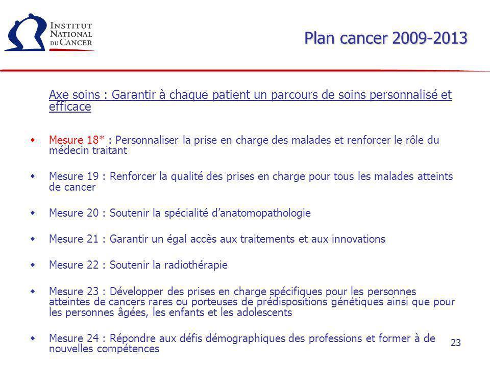 Plan cancer 2009-2013 Axe soins : Garantir à chaque patient un parcours de soins personnalisé et efficace.