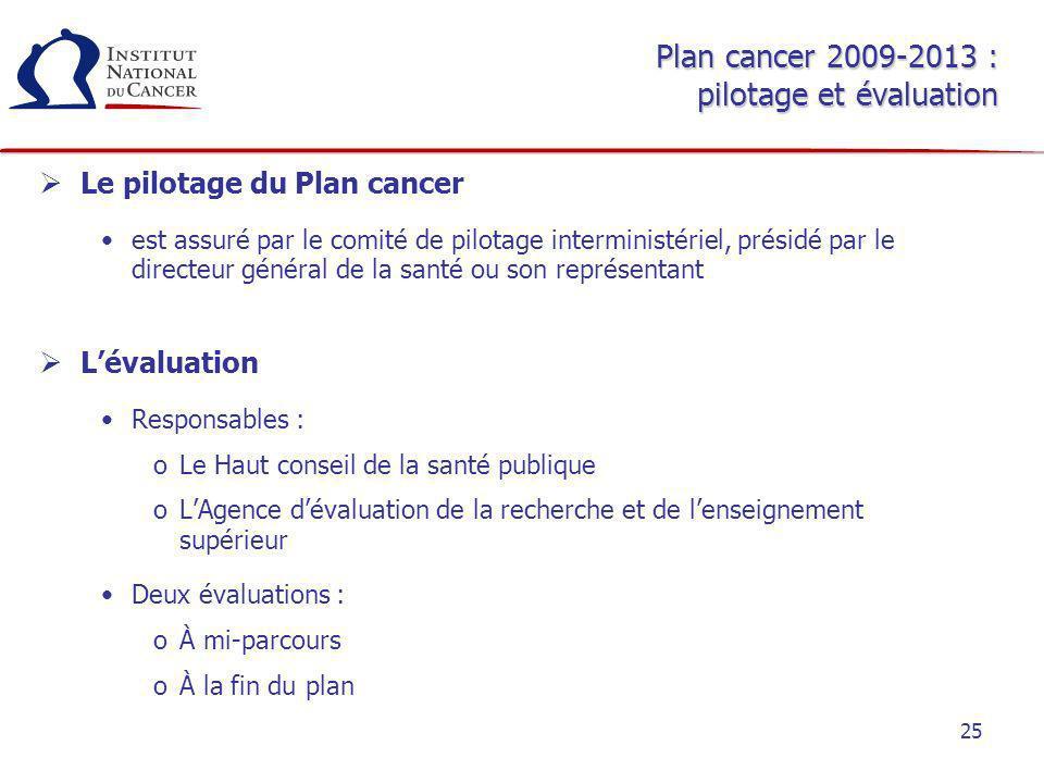 Plan cancer 2009-2013 : pilotage et évaluation