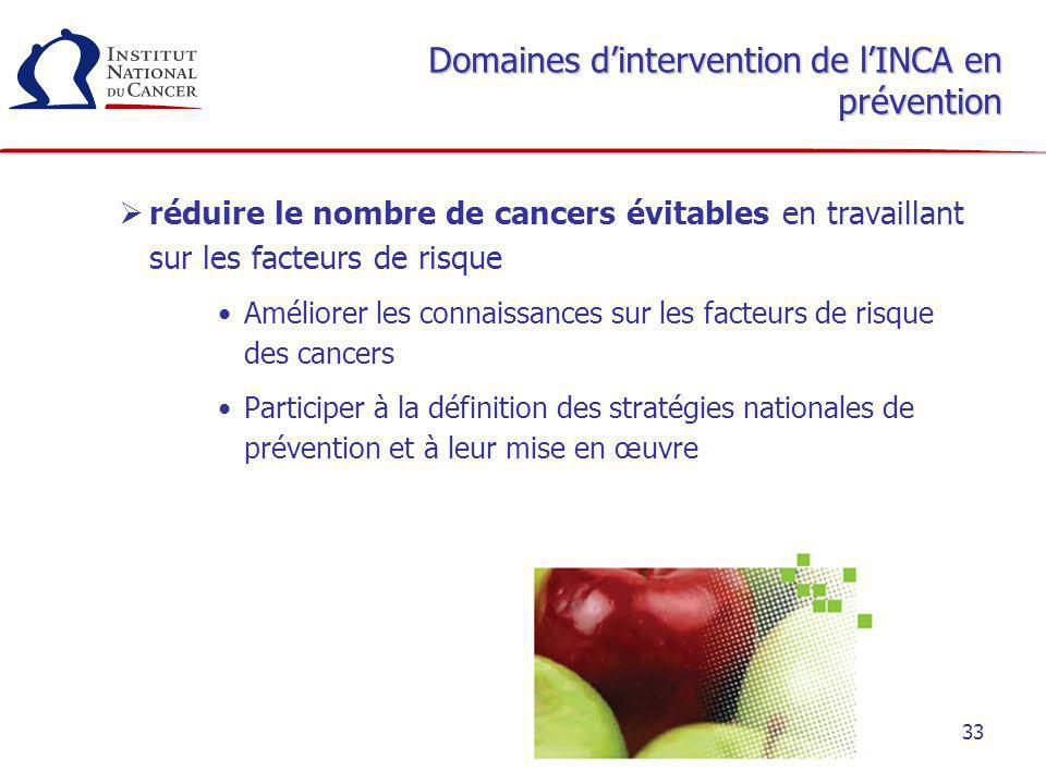 Domaines d'intervention de l'INCA en prévention