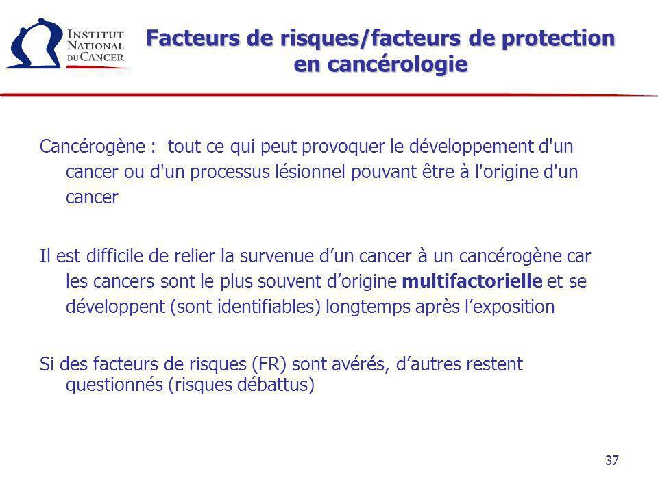 Facteurs de risques/facteurs de protection en cancérologie
