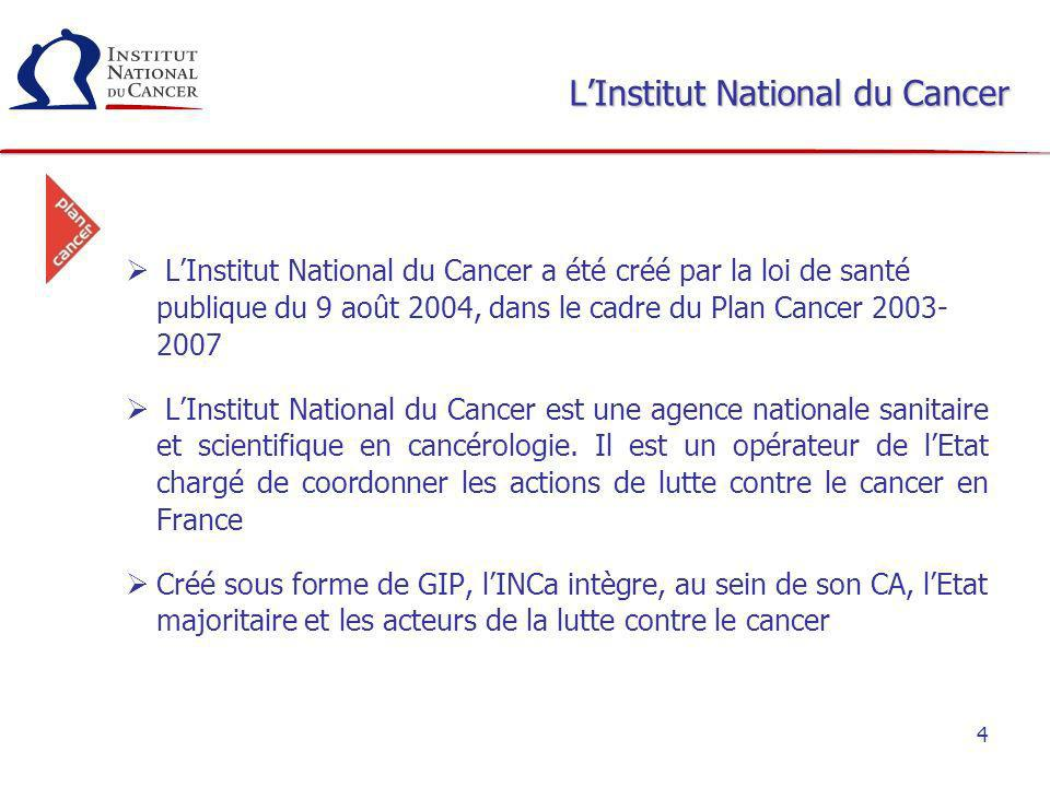 L'Institut National du Cancer