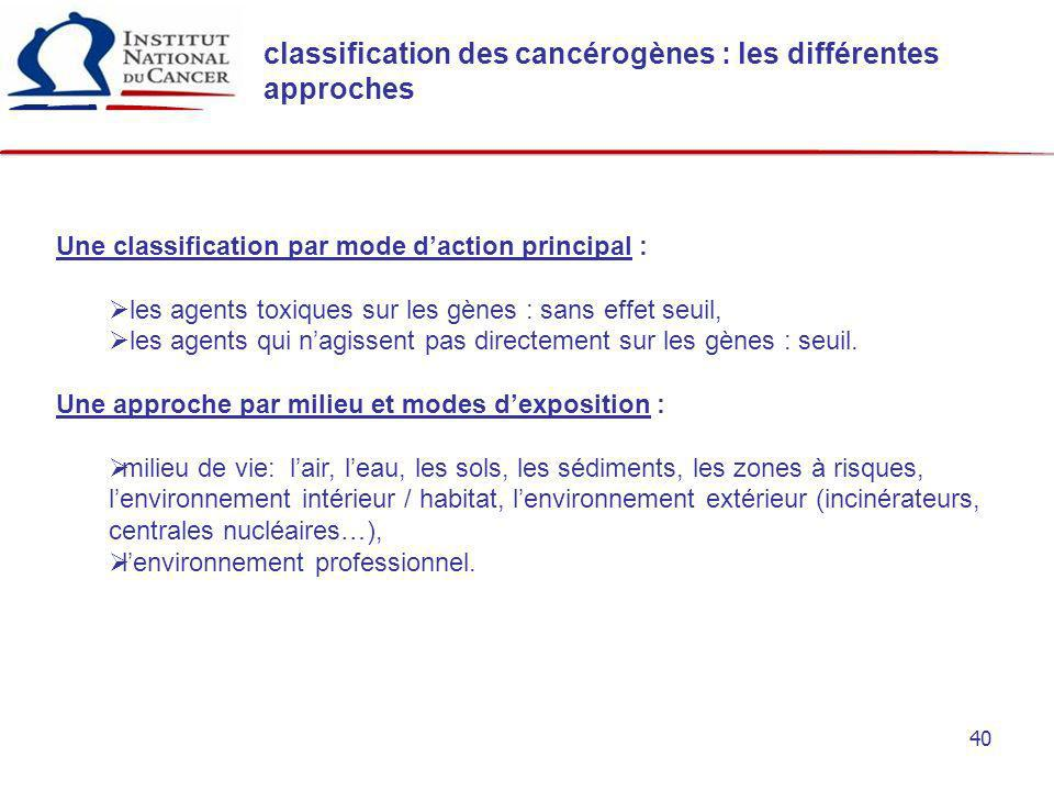 classification des cancérogènes : les différentes approches