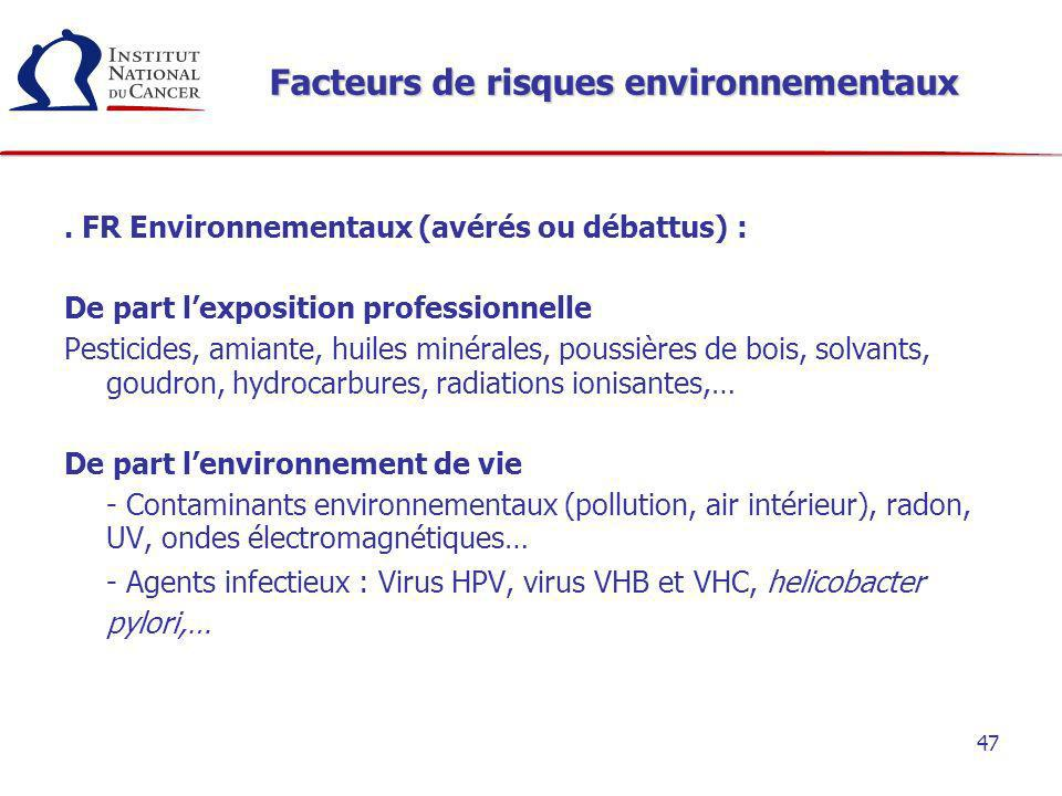 Facteurs de risques environnementaux