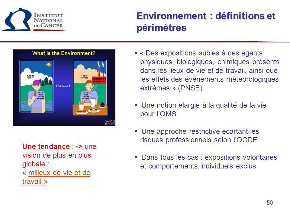 Environnement : définitions et périmètres
