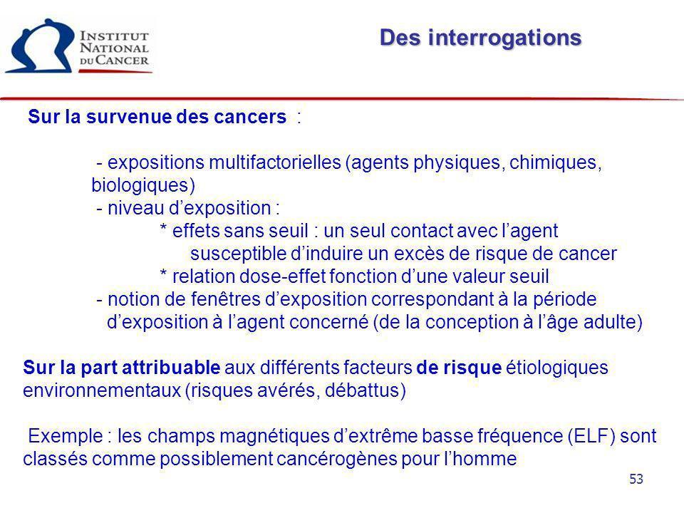 Des interrogations Sur la survenue des cancers :