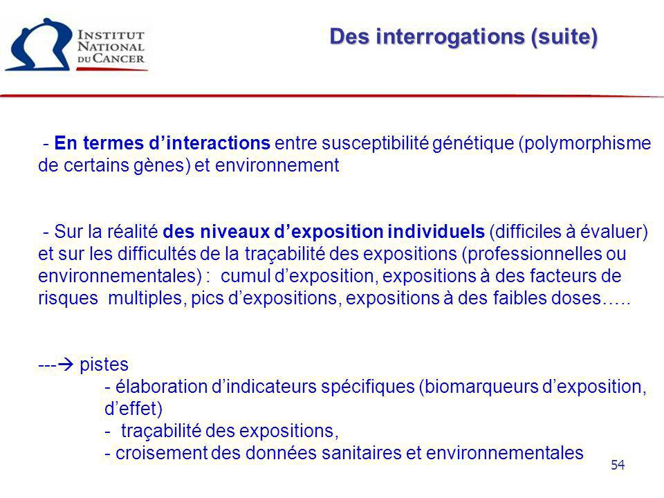 Des interrogations (suite)