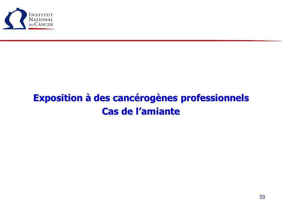 Exposition à des cancérogènes professionnels