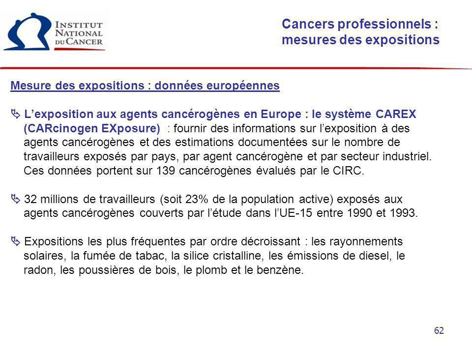 Cancers professionnels : mesures des expositions