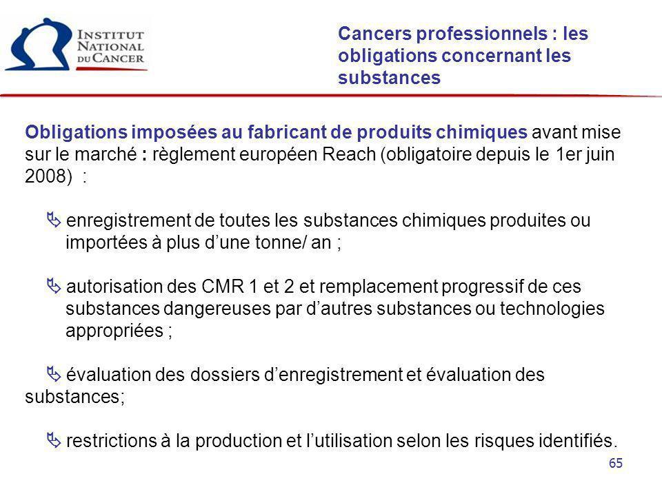 Cancers professionnels : les obligations concernant les substances