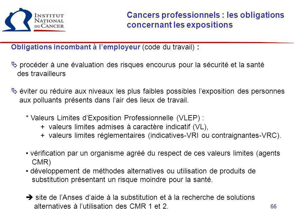 Cancers professionnels : les obligations concernant les expositions