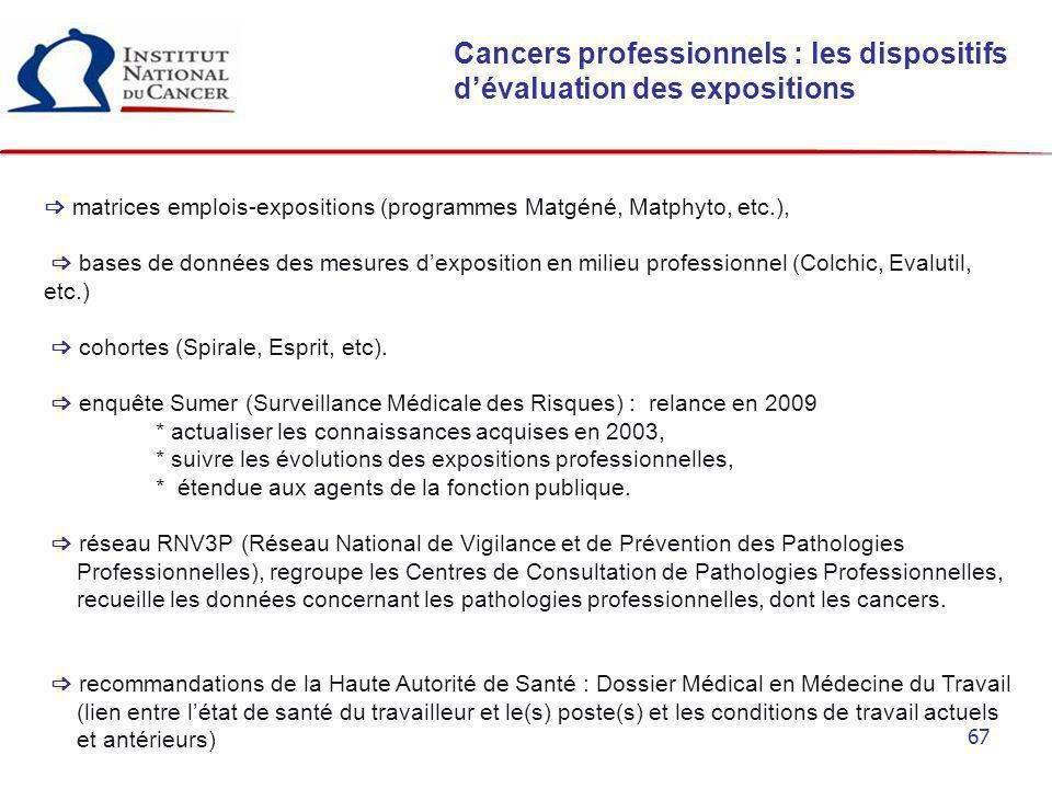Cancers professionnels : les dispositifs d'évaluation des expositions
