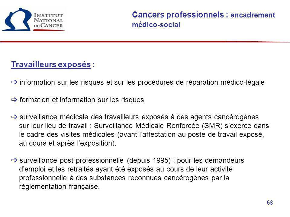 Cancers professionnels : encadrement médico-social