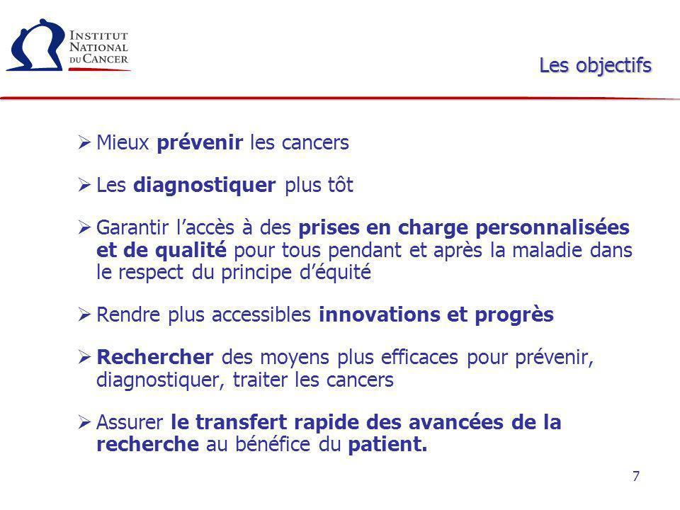 Les objectifs Mieux prévenir les cancers. Les diagnostiquer plus tôt.