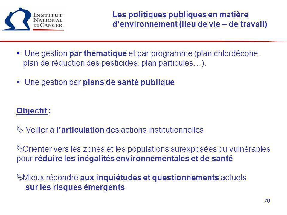 Les politiques publiques en matière d'environnement (lieu de vie – de travail)