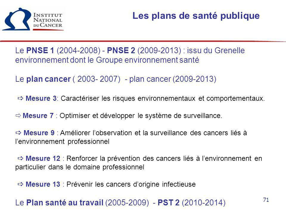 Les plans de santé publique