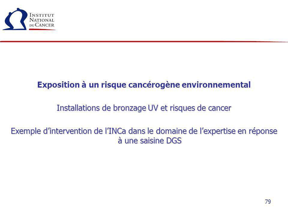 Exposition à un risque cancérogène environnemental