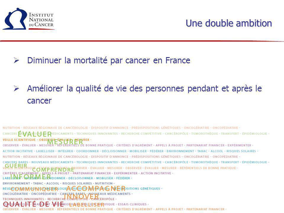 Une double ambition Diminuer la mortalité par cancer en France