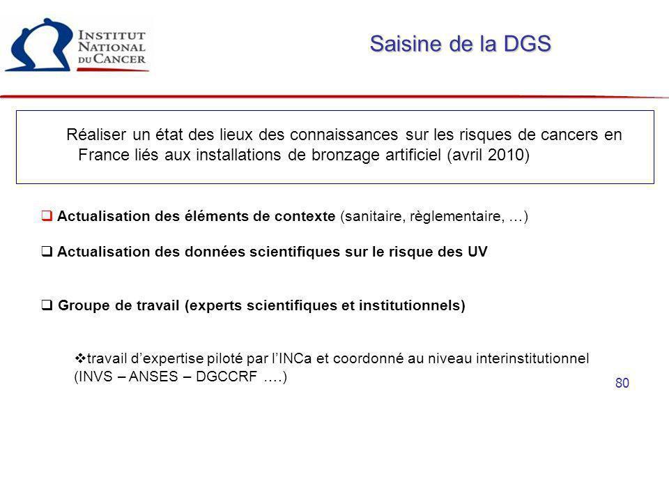 Saisine de la DGS