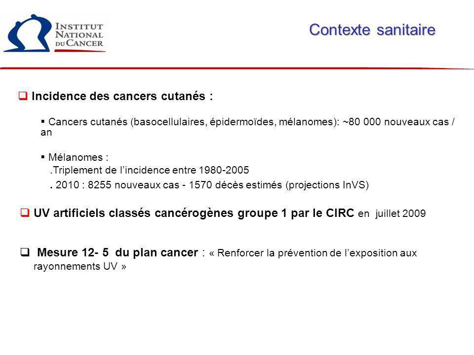 Contexte sanitaire Incidence des cancers cutanés :