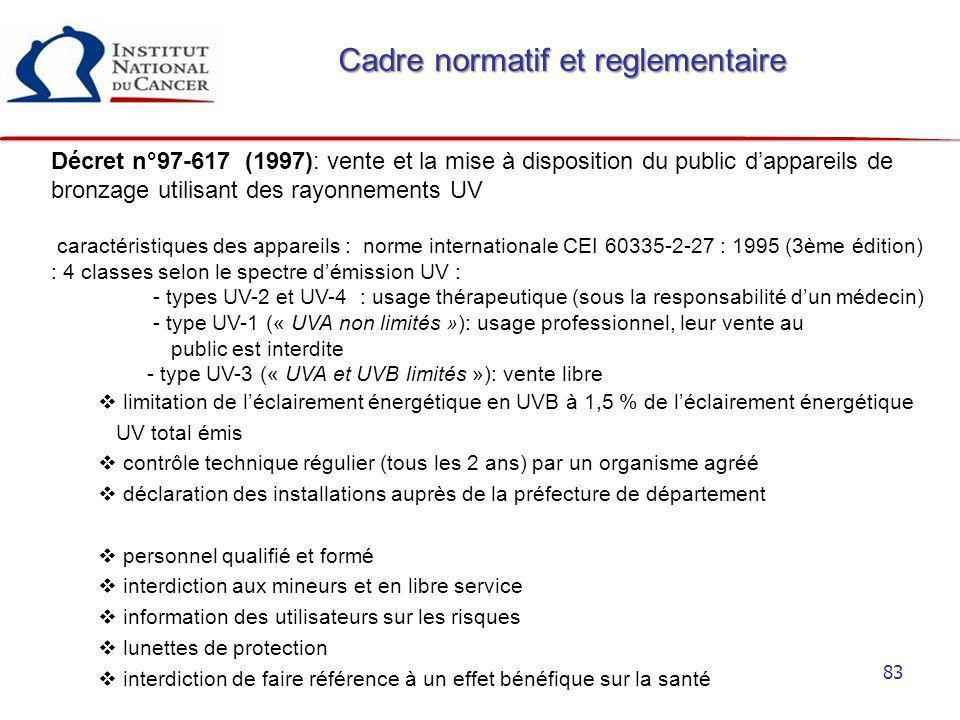Cadre normatif et reglementaire