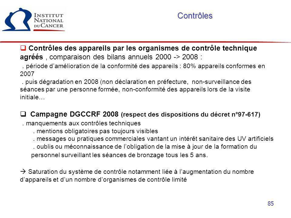 Contrôles Contrôles des appareils par les organismes de contrôle technique agréés , comparaison des bilans annuels 2000 -> 2008 :
