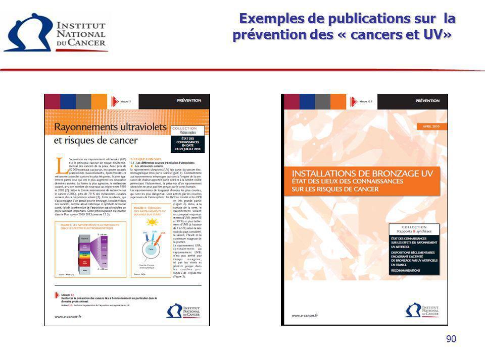 Exemples de publications sur la prévention des « cancers et UV»