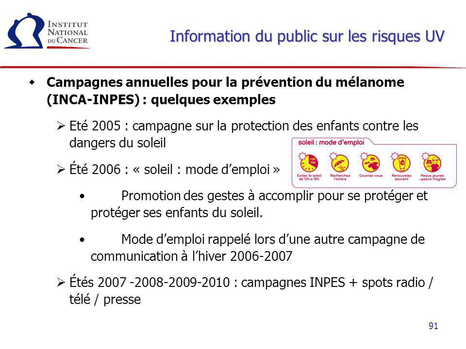 Information du public sur les risques UV