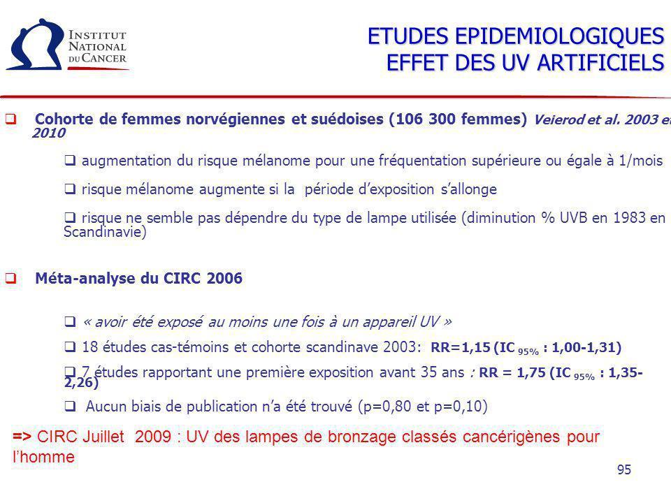 ETUDES EPIDEMIOLOGIQUES EFFET DES UV ARTIFICIELS