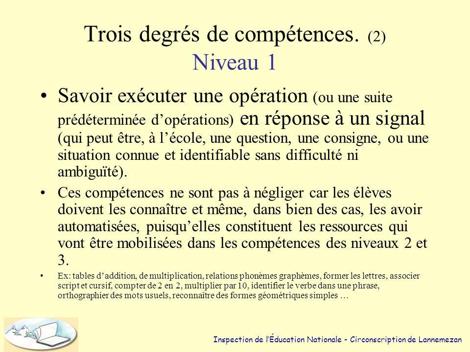 Trois degrés de compétences. (2) Niveau 1
