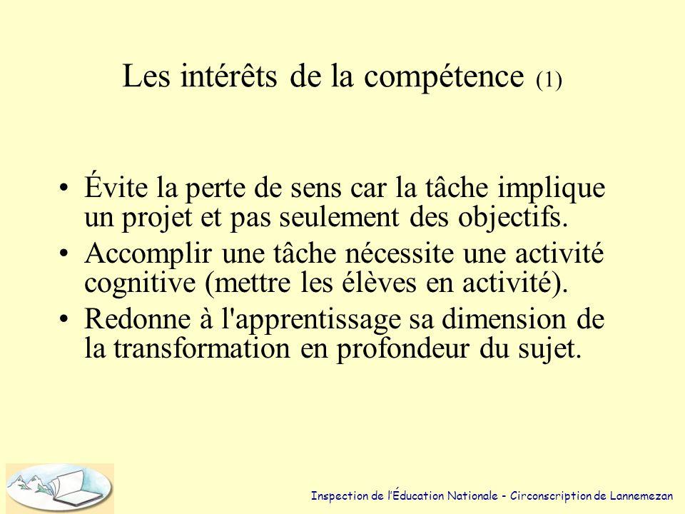 Les intérêts de la compétence (1)
