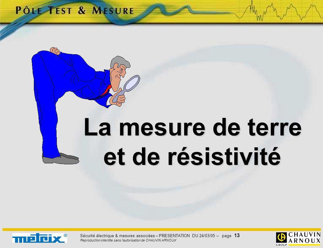 La mesure de terre et de résistivité