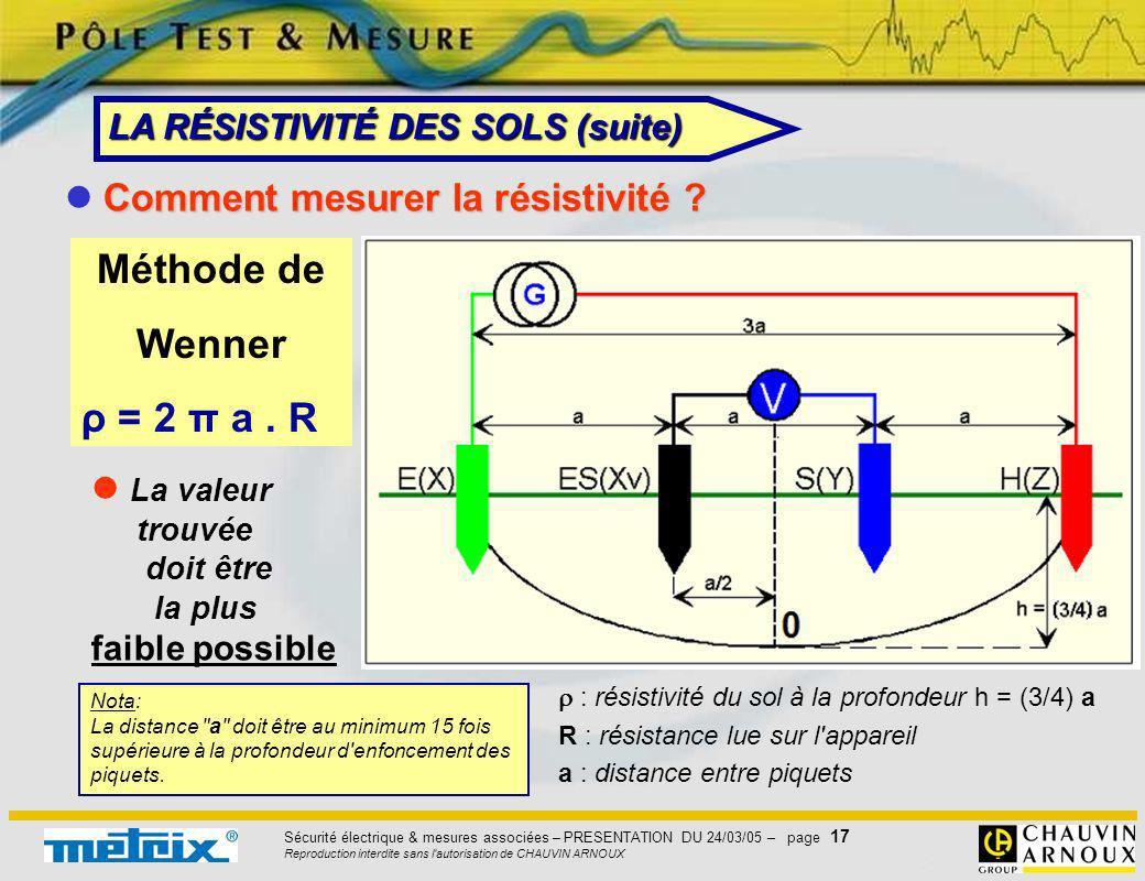 Méthode de Wenner ρ = 2 π a . R  Comment mesurer la résistivité