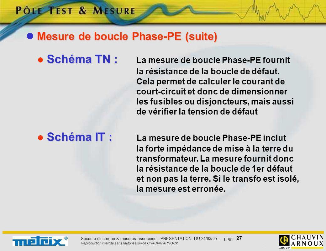  Mesure de boucle Phase-PE (suite)