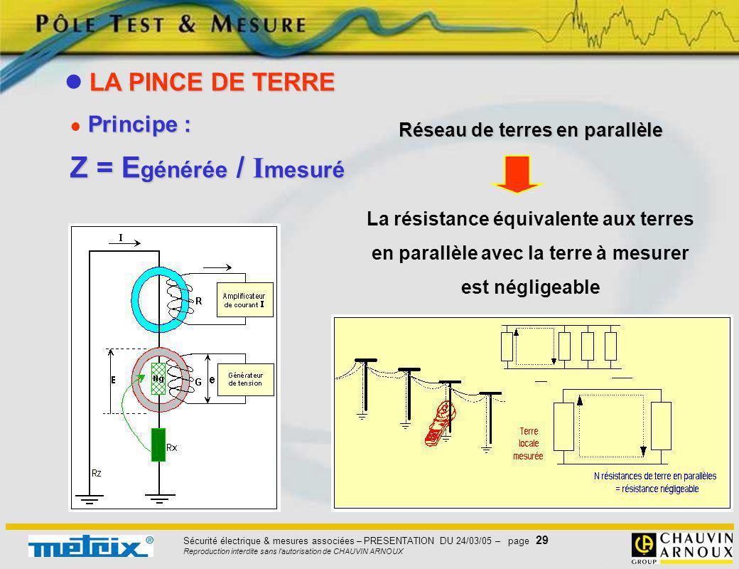 Z = Egénérée / Imesuré  LA PINCE DE TERRE