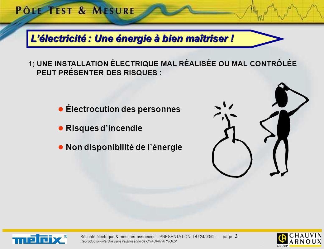 L'électricité : Une énergie à bien maîtriser !