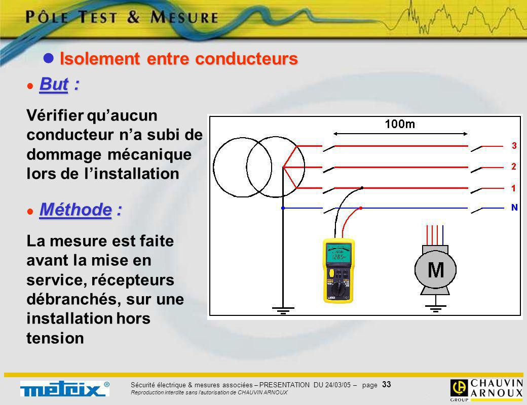  Isolement entre conducteurs