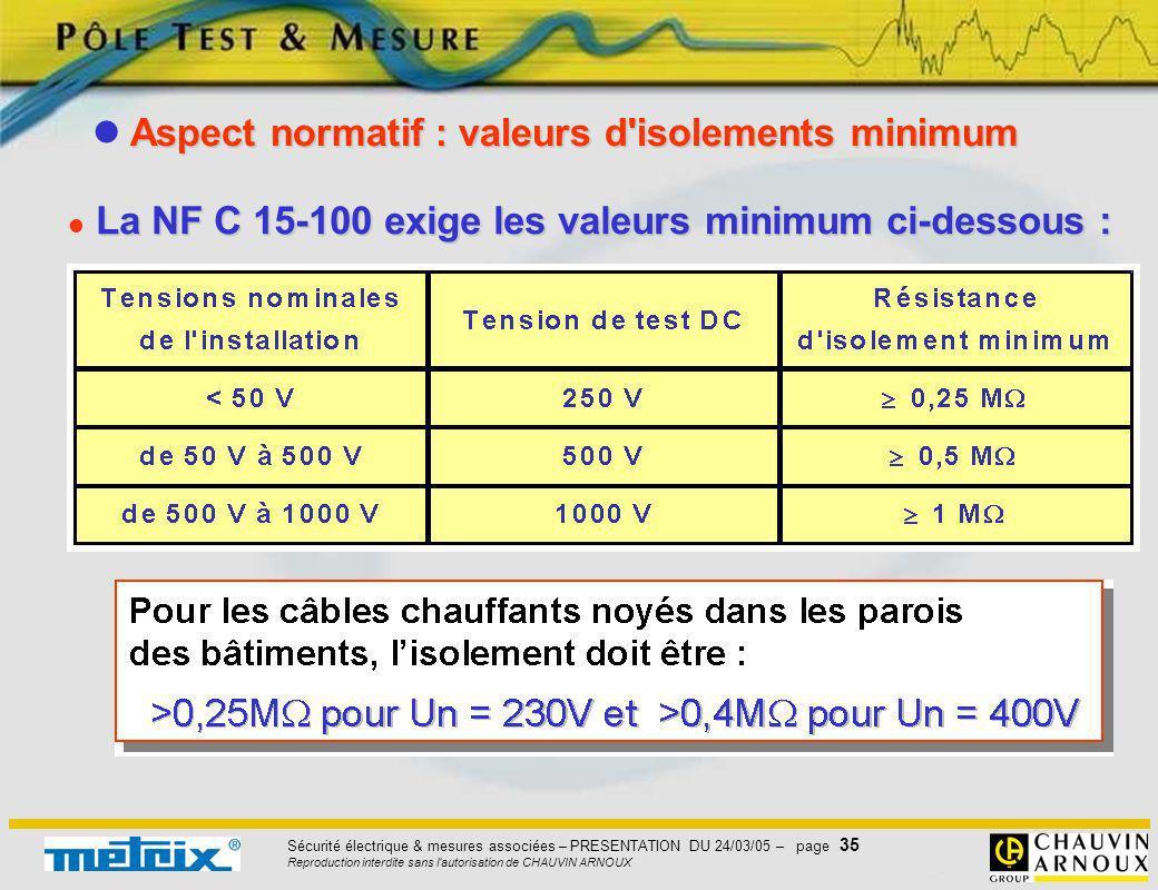  La NF C 15-100 exige les valeurs minimum ci-dessous :